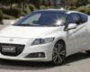 Harga Honda CR-Z Terbaru Juli 2020 dan Spesifikasi